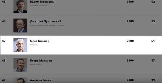 Что будет с клиентами Олега Тинькова.
