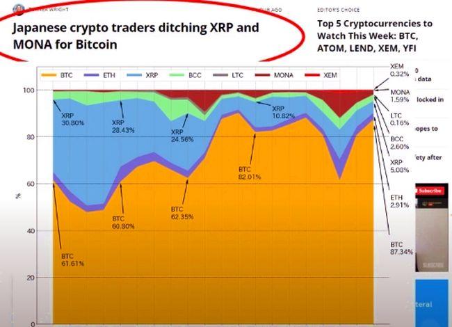 Новости рынка криптовалют.